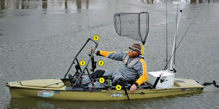 Kayaks, kayak fishing, kayak