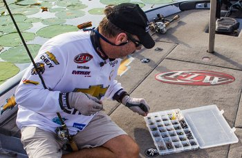 larry nixon selecting body weight for worm fishing for bass
